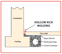 hollow_moulding.jpg